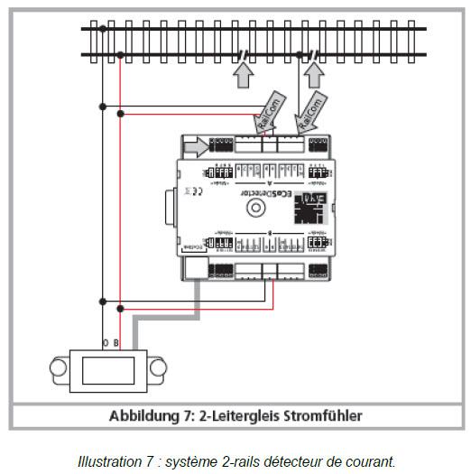Le projet en HO de sonata31 - Page 2 ECoSDetector-2%20rails