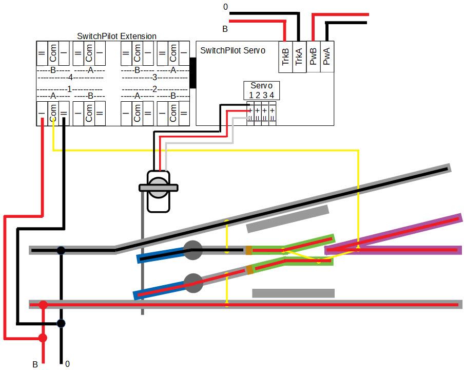 Le projet en HO de sonata31 - Page 2 Aiguille_gauche_alim5