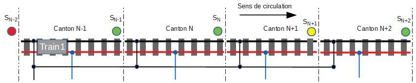 Le projet en HO de sonata31 - Page 2 Gestion_canton%26signaux-1