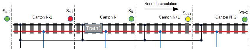 Le projet en HO de sonata31 - Page 2 Gestion_canton%26signaux-2
