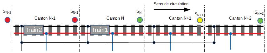 Le projet en HO de sonata31 - Page 2 Gestion_canton%26signaux-3