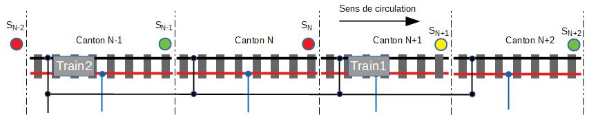 Le projet en HO de sonata31 - Page 2 Gestion_canton%26signaux-4