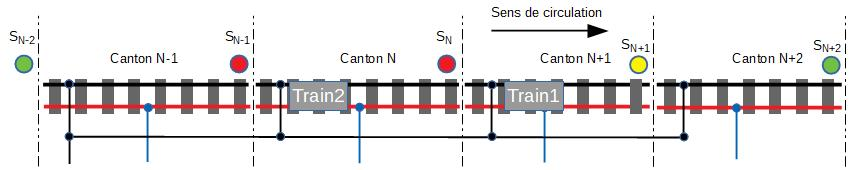 Le projet en HO de sonata31 - Page 2 Gestion_canton%26signaux-5