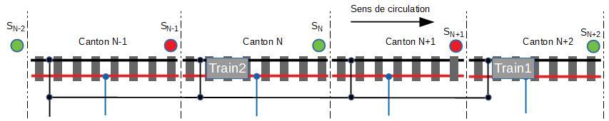 Le projet en HO de sonata31 - Page 2 Gestion_canton%26signaux-6