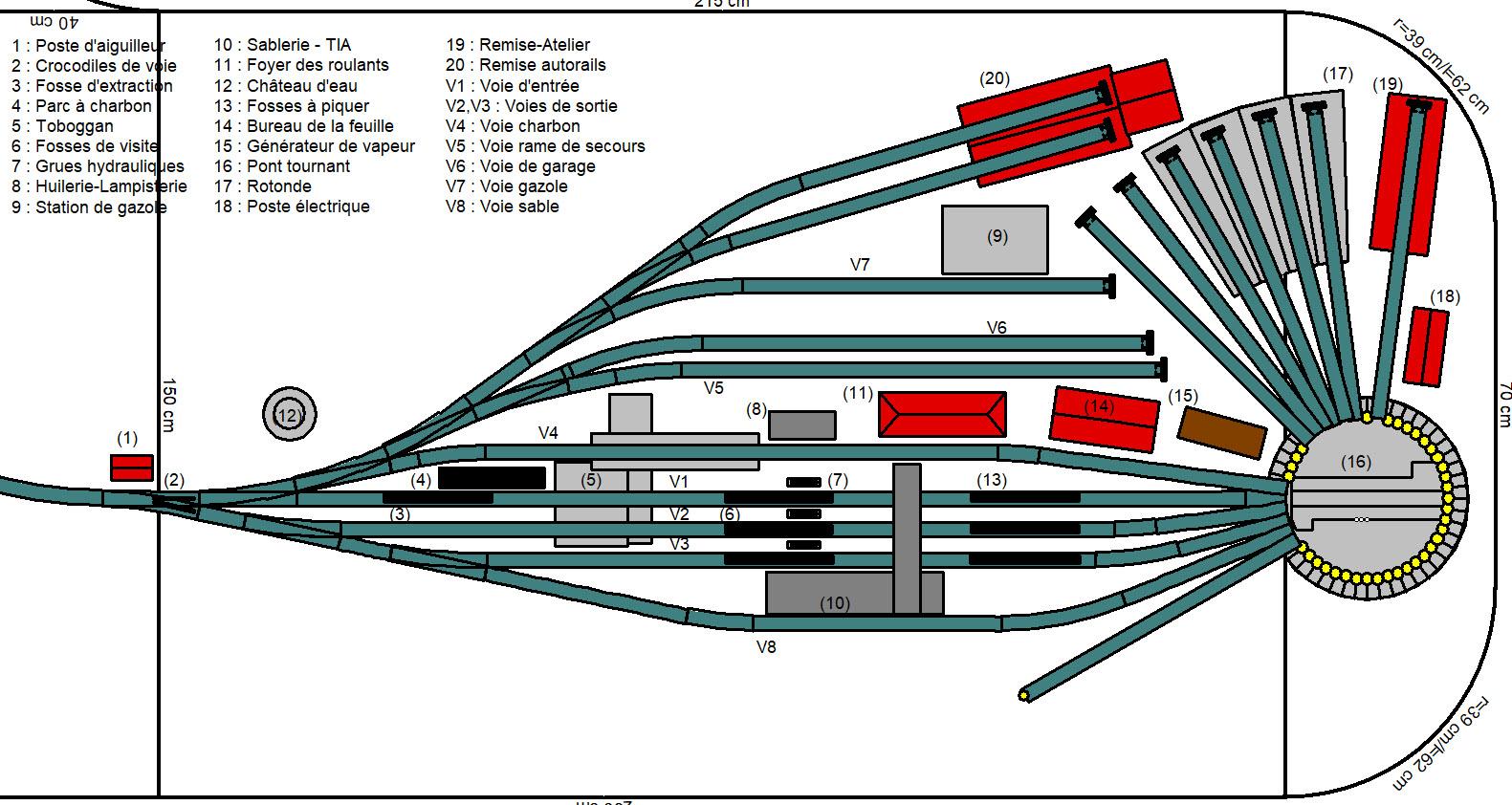Le projet en HO de sonata31 Projet2-depot