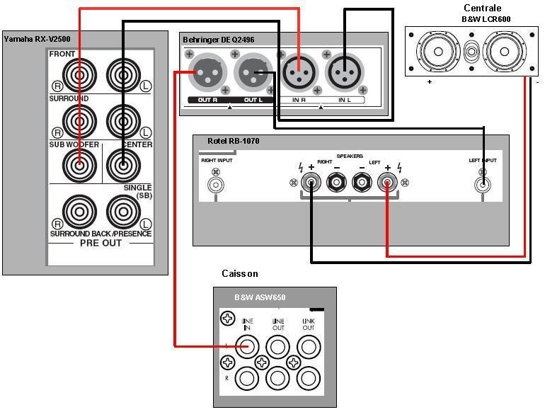 Comment brancher une enceinte centrale 29955879 - Branchement enceinte amplifiee table mixage ...